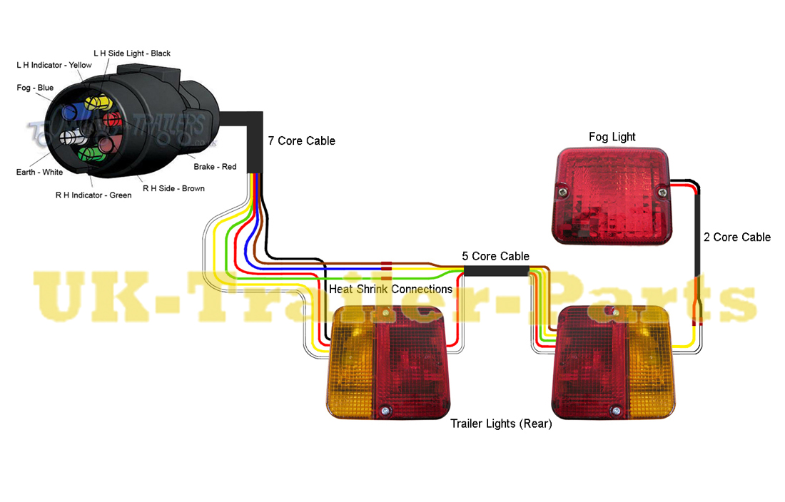 Pin N Type Trailer Plug Wiring Diagram UKTrailerParts - Trailer light color diagram