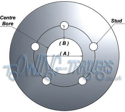 Working out Pitch Circle Diameters (PCD)   UK-Trailer-Parts