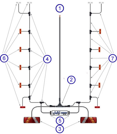 Led autolamps trailer lights harness system uk trailer parts led autolamps harness system diagram swarovskicordoba