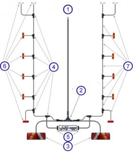 LED Autolamps Harness system Diagram